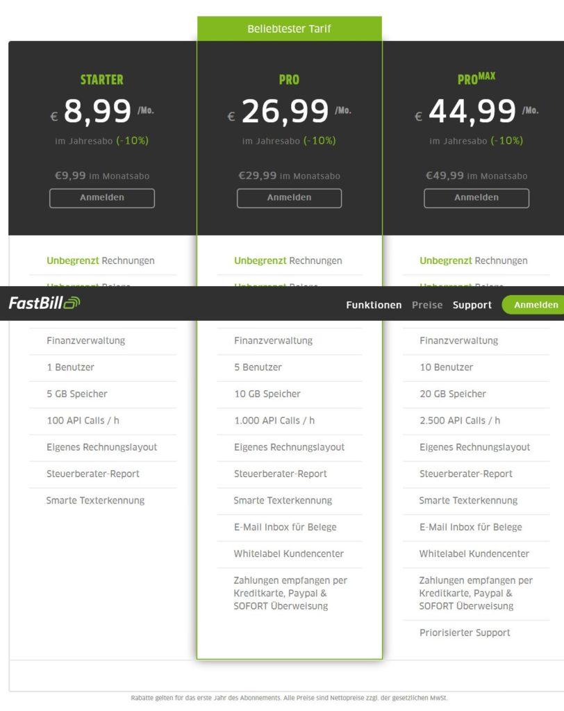 Überblick über die Kosten von Fastbill